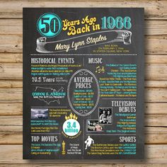 1966  50th Birthday or 50th Anniversary Chalkboard by DecoroDesign