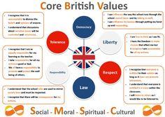british values - Google Search