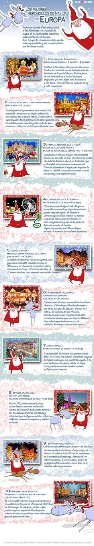Infografía: Los mejores mercadillos de Navidad en Europa - Consulte nuestras infografías aquí: http://www.autoeurope.es/go/infografias/