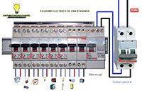 Esquemas eléctricos: Cuadro electrico vivienda