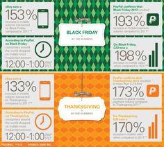 Black Friday: Online Kaufrausch www.digitalnext.de/black-friday-online-kaufrausch/