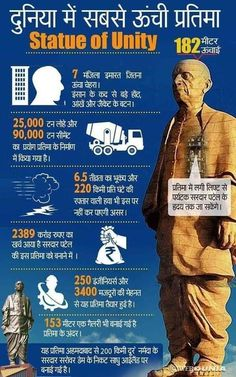 Statue of Unity, Gujarat built by Govt. Of Gujarat in memory of Sardar Patel General Knowledge Book, Gernal Knowledge, Knowledge Quotes, Wow Facts, Real Facts, Disney World Tumblr, Ias Study Material, Gk Questions And Answers, Interesting Facts About World
