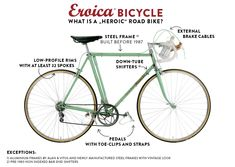 Eroica Bicycles – The requirements