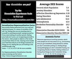 Dissociation dating