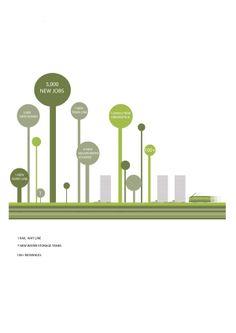 Urban Design Studio: Streamline by Brigid Phelps, via Behance Urban Design Diagram, Water Storage Tanks, Information Design, Urban Planning, Cool Posters, Book Making, Landscape Architecture, Botanical Gardens, Presentation