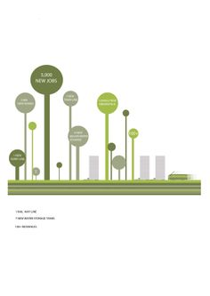 Urban Design Studio: Streamline by Brigid Phelps, via Behance