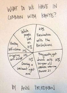 The Yeezus Pie By Ann Friedman