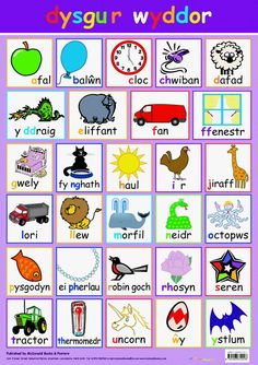 Welsh - Learn the alphabet Welsh Sayings, Welsh Words, British Sayings, Alphabet Letters With Words, Letter Tracing, Welsh Alphabet, Spanish Alphabet, Learn Welsh, Welsh Language