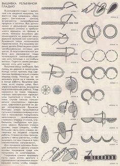 Всем, кто вяжет, дарю старые идеи для новых работ Basic Embroidery Stitches, Embroidery Techniques, Cross Stitch Embroidery, Embroidery Patterns, Cross Stitch Patterns, Scrap Quilt Patterns, Handmade Crafts, Hand Stitching, Needlepoint