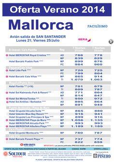 Oferta Hoteles en Mallorca, salidas 21 y 25 Julio desde Santander ultimo minuto - http://zocotours.com/oferta-hoteles-en-mallorca-salidas-21-y-25-julio-desde-santander-ultimo-minuto/