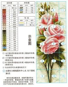 Cross Stitch Rose, Cross Stitch Flowers, Needlepoint Patterns, Counted Cross Stitch Patterns, Cross Stitch Numbers, Basic Embroidery Stitches, Triptych, Needlework, Balloons