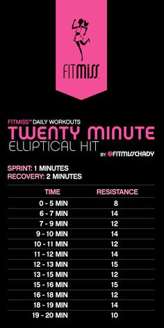 FitMiss Twenty Minute Elliptical Workout