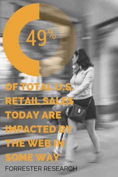 Mobile and Social Shopping Trends HUGE For 2014 Holidays