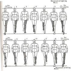 Walking man tutorial