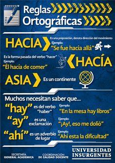 Reglas Ortográficas #ComunidadUIN