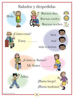 Spanish Set of 4 Posters with Everyday Phrases