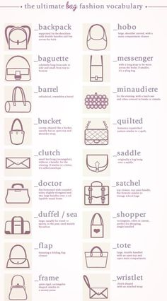 Know your handbag styles! #Accessories  http://stores.ebay.com/claudiasbargainblessings?_trksid=p2047675.l2568