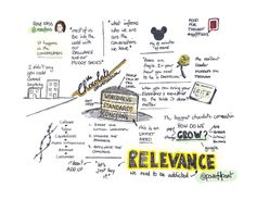 Sketchnote of Rose Fass's presentation, @rosefass at Food for Thought 2013, presented by Erwin Penland.