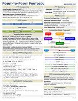 Class in java pdf