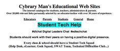 Cybrary Man's Educational Web site on Student Tech Help with resources if you are thinking about creating a student tech help area in your school.  http://cybraryman.com/studenttechhelp.html