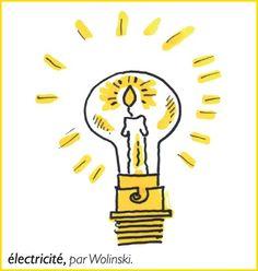 Électricité, par Wolinski