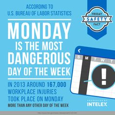 Intelex Safety Fact - The Most Dangerous Day of the Week