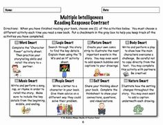 Reading Response Contract for Multiple Intelligences FREEBIE