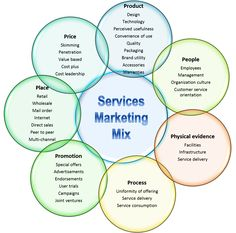 Marketing plan for your lifework blog business ideas pinterest marketing mix definition of the marketing mix college graduate sample resume examples of a good essay introduction dental hygiene cover letter samples maxwellsz