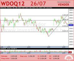 Instrumento BMF - WDOQ12 - 26/07/2012 #WDOQ12 #analises #bovespa