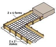 DIY How to pour concrete for a patio