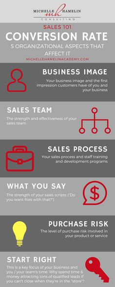"""Sales Conversion Rate Why spend time and money attracting tons of qualified leads if you can't make them buy when they're in the """"store""""? Staff Training, Sales Process, Business Sales, Conversation, Money, Store, Silver, Larger, Shop"""