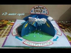 How to make Water Cycle, Water Cycle Model, School Project for Students. Here come with another video :- Water Cycle Model REQUIREMENTS:- Cardboard Blue colour sheet circles of radii) Green colour sheet circle Water Cycle Craft, Water Cycle For Kids, Water Cycle Model, Water Cycle Project, Water Cycle Activities, What Is Water Cycle, Weather Activities, Kid Science, School Science Projects