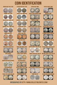 Check this website resource. Read more about coin values. Click the link to get more information. Rare Coins Worth Money, Valuable Coins, Euro Währung, Mighty Power Rangers, Coin Worth, Error Coins, Coin Values, Old Money, Antique Coins
