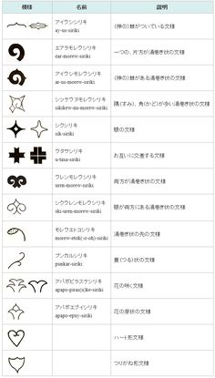 アイヌ文様の表