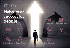 ☝9 Habits Of Successful People❗️  Have you ever wondered how some people seem to glide through life and enjoy success in pretty much everything they do?⭐️ Here are 9️⃣ habits of highly confident people you can start implementing today and change your life for the better. #littlemore #personaldevelopment #successfulpeopl