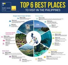 Indeed it's more fun in the Philippines, a country endowed with 7,107 islands that offer pristine beaches, crystalline sands, and exotic flora and fauna, making it a true tropical paradise. Aside frombeing rich in natural resources, the Philippines also has low cost of living, a diverse culture, and a friendly atmosphere that attracts tourists and encourages foreigners to build new homes and lives in the country. Visiting the Philippines? This week's infographic offers a snapshot of the ...
