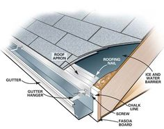 7 Best Diy Gutters Images How To Install