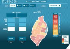 STD Rates Data: St. Louis Beacon