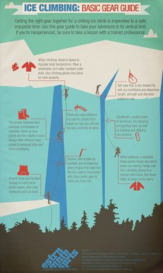 Ice Climbing: Basic Gear Guide #Ice #Climbing #Outdoors