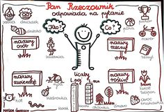 Propozycja utrwalenia rzeczowników Art Lessons For Kids, Art Lessons Elementary, Projects For Kids, Painting Activities, Activities For Kids, Polish Language, Creative Thinking, Kids Education, Social Platform