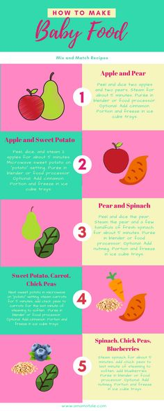 homemade baby food recipes with chicken - Spark Love Healthy Baby Food, Healthy Foods To Eat, Food Baby, Blender Food Processor, Food Processor Recipes, Pureed Food Recipes, Baby Food Recipes, Baby Weaning Recipes Puree, Food Tips