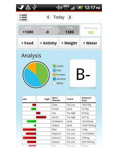 calorie tracking apps iphone