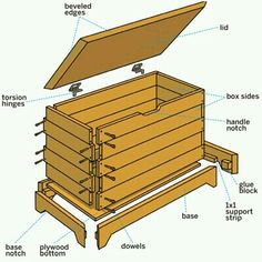How build man a storage kiste, are our own ceiling for the W . - How build man a storage kiste, are our own ceiling for the living her # - Diy Pallet Furniture, Diy Pallet Projects, Woodworking Projects Diy, Furniture Projects, Woodworking Plans, Crate Furniture, Timber Furniture, Pallet Ideas, Woodworking Shop