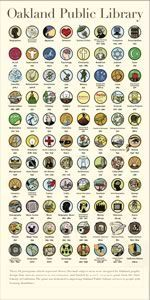 The entire set of Oakland Library Dewey Pictograms in High and Low-Res PDFs