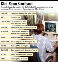 chatroom shorthand