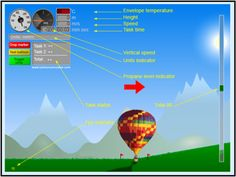 Force and motion are major middle school science topics. Balanced and unbalanced forces and force as a vector are important force and motion concepts. The middle school science team wants to alert you to an online Hot Air Balloon Simulator (free) that exercises these and other science concepts.