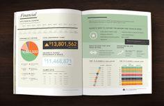 Arthur's Design: Mount Vernon Nazarene University, Annual Report