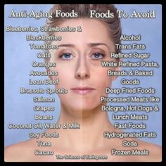 8 Best Natural Anti-Aging Foods To Fight the Signs of Aging #perimenopause