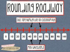 All Things Upper Elementary: Rounding Without Tricks