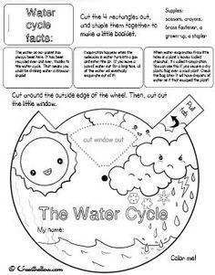 how to explain water cycle to preschoolers